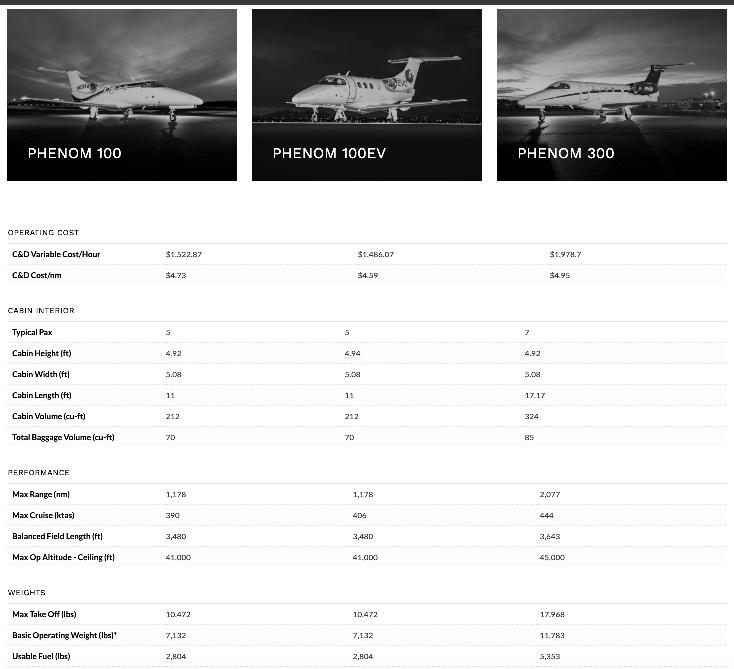 transport management database